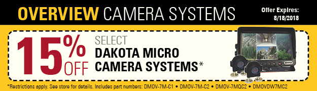 Overview Camera Systems